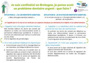 Synthèse-Prise_en_charge_Urgences_dentaires_Bretagne_version-pour-image_15.04.2020