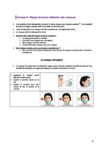 Règles de bonne utilisation du masque
